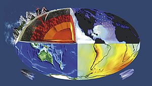 Illustration of the Earth's processes